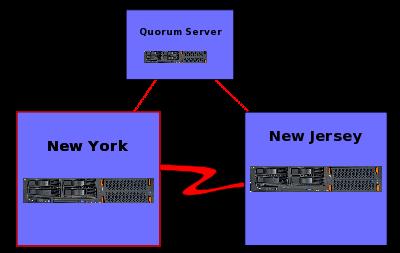 Quorum_server_normalsm_2