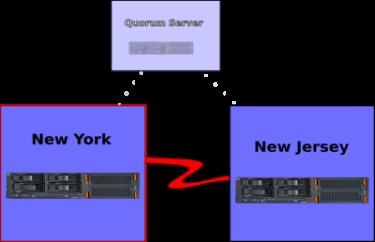 Quorum_server_failed_both_upsm
